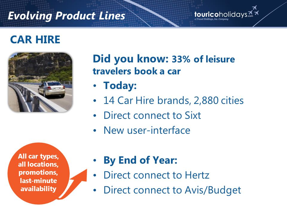 Evolving Product Lines CAR HIRE Did you know: 33% of leisure travelers book a car Today: 14 Car Hire brands, 2,880 cities Direct connect to Sixt New user-interface By End of Year: Direct connect to Hertz Direct connect to Avis/Budget All car types, all locations, promotions, last-minute availability