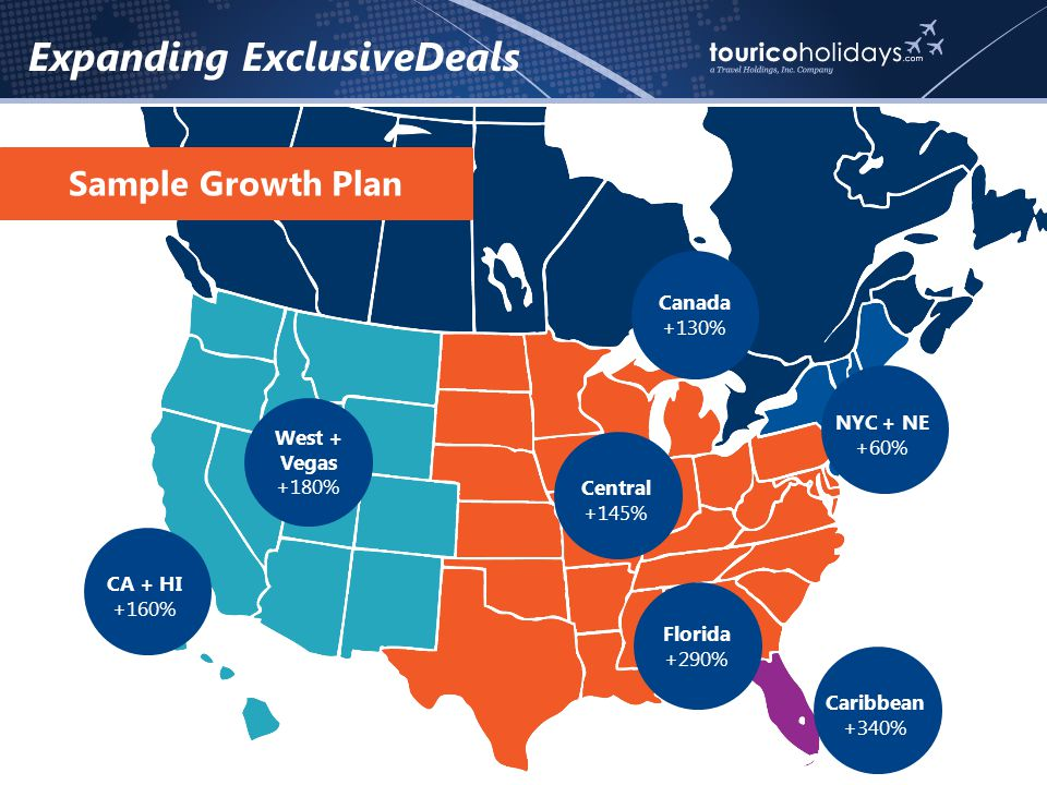 Expanding ExclusiveDeals Florida +290% NYC + NE +60% Caribbean +340% Central +145% CA + HI +160% West + Vegas +180% Canada +130% Sample Growth Plan