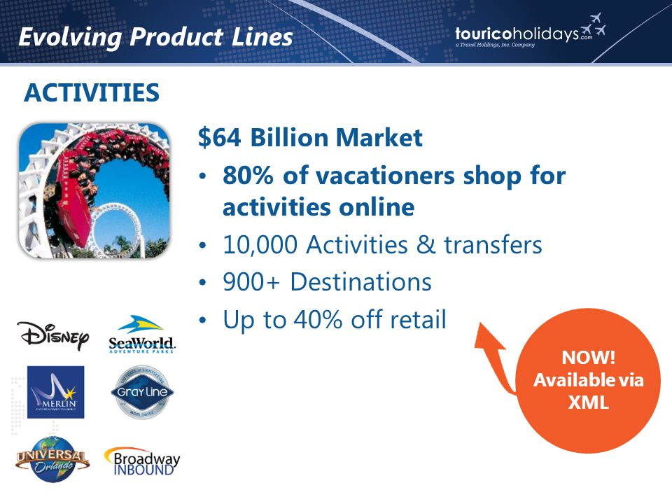 Evolving Product Lines ACTIVITIES $64 Billion Market 80% of vacationers shop for activities online 10,000 Activities & transfers 900+ Destinations Up to 40% off retail NOW.