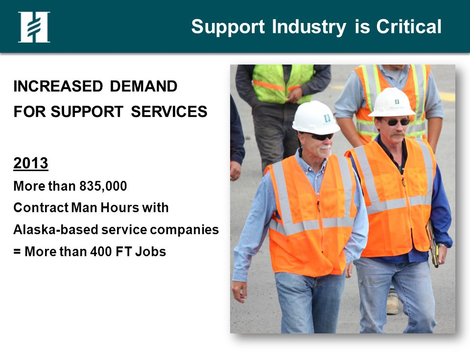 Support Industry is Critical INCREASED DEMAND FOR SUPPORT SERVICES 2013 More than 835,000 Contract Man Hours with Alaska-based service companies = Mor