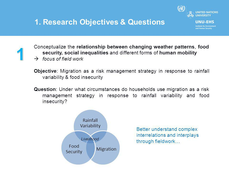 1. Research Objectives & Questions Conceptualize the relationship between changing weather patterns, food security, social inequalities and different