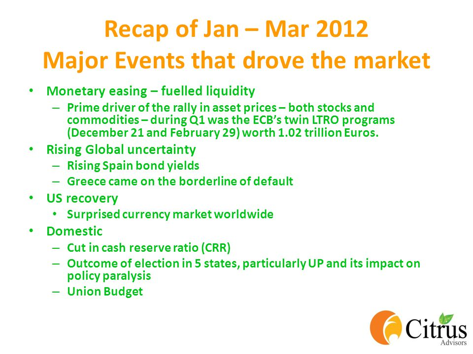 Recap of Jan – Mar 2012 Major Events that drove the market Monetary easing – fuelled liquidity – Prime driver of the rally in asset prices – both stocks and commodities – during Q1 was the ECBs twin LTRO programs (December 21 and February 29) worth 1.02 trillion Euros.