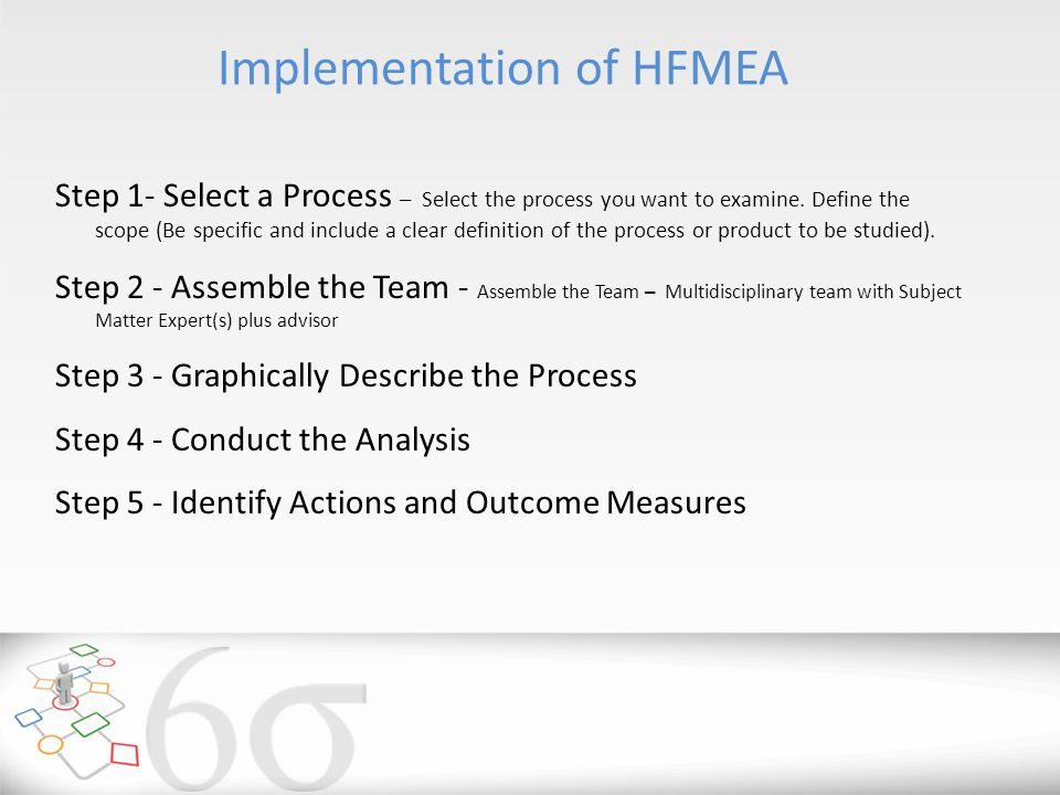 Implementation of HFMEA Step 1- Select a Process – Select the process you want to examine.