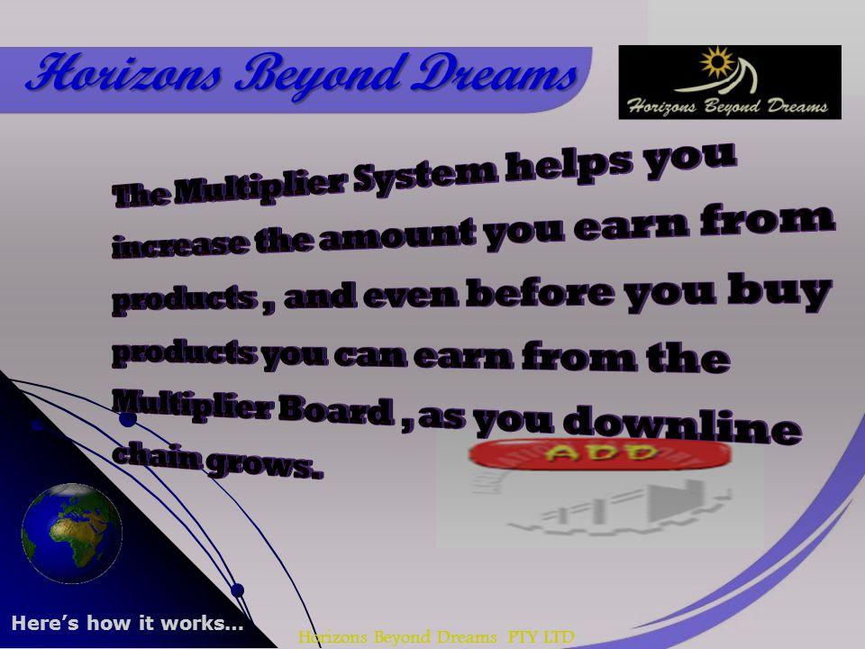 Horizons Beyond Dreams PTY LTD Heres how it works… Horizons Beyond Dreams Horizons Beyond Dreams