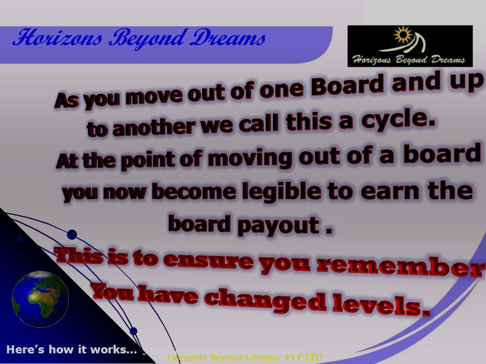 Horizons Beyond Dreams PTY LTD Horizons Beyond Dreams Natural goodness all day every day Heres how it works…