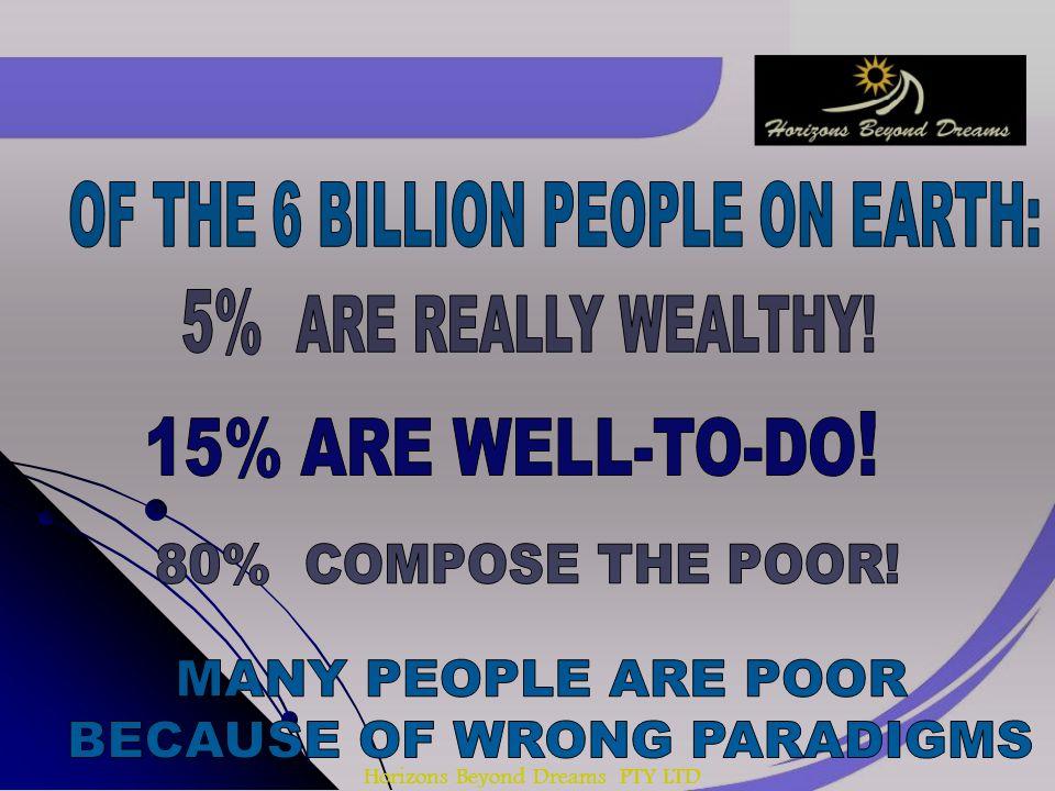 Horizons Beyond Dreams PTY LTD 7 DISTRIBUTOR 30% RETAIL PROFIT 45% DIRECT BONUS 5% - 40% INDIRECT BONUS 2% LEADERSHIP BONUS (1 ST GEN.) 0.5% LEADERSHIP BONUS (4 th GEN.) 0.5% LEADERSHIP BONUS (4 th GEN.) 100PPV per month 0.5% LEADERSHIP BONUS (3 rd GEN.) 1% LEADERSHIP BONUS (2 nd GEN.) 0.3% LEADERSHIP BONUS (5 th GEN.) ©2012 Horizons Beyond Dreams, All Rights Reserved.