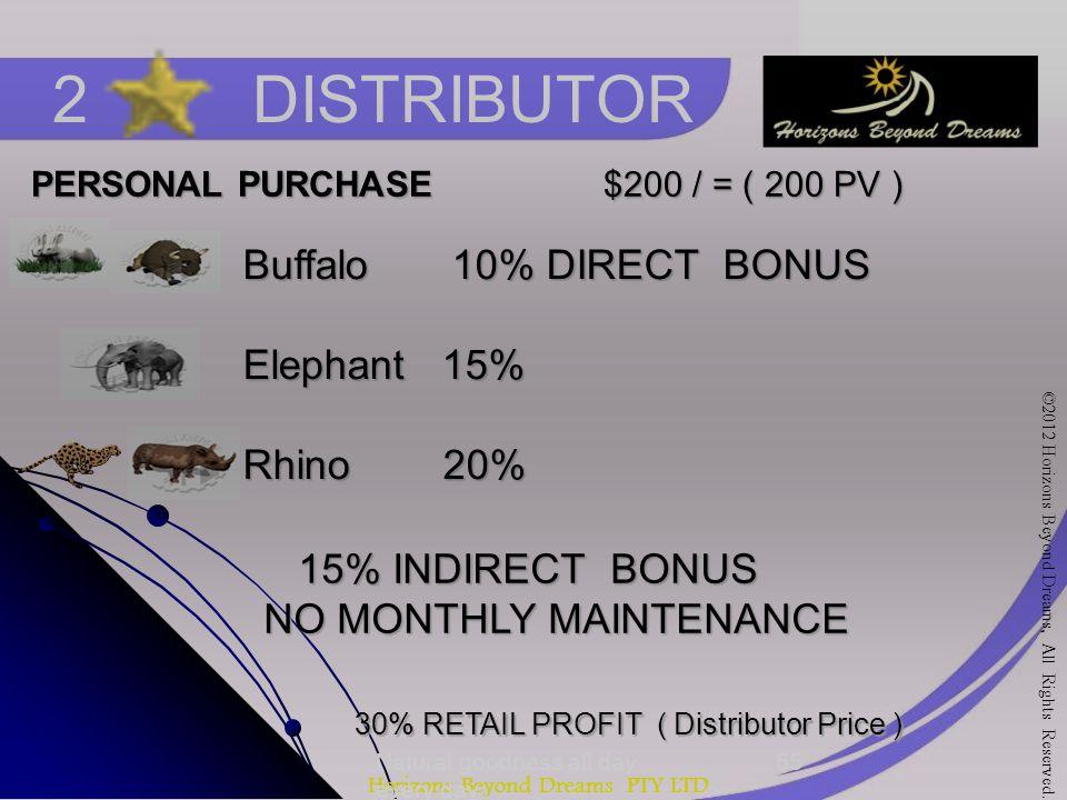 Horizons Beyond Dreams PTY LTD 2 DISTRIBUTOR PERSONAL PURCHASE $200 / = ( 200 PV ) PERSONAL PURCHASE $200 / = ( 200 PV ) 30% RETAIL PROFIT ( Distributor Price ) Buffalo 10% DIRECT BONUS Elephant 15% Rhino 20% 15% INDIRECT BONUS 15% INDIRECT BONUS NO MONTHLY MAINTENANCE ©2012 Horizons Beyond Dreams, All Rights Reserved.