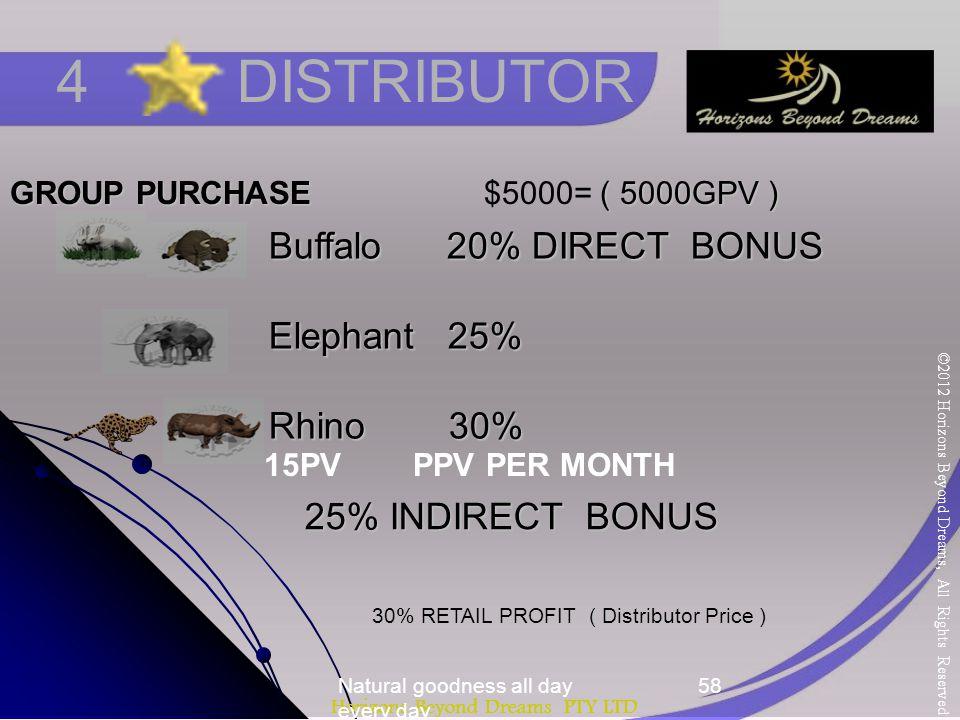 Horizons Beyond Dreams PTY LTD 4 DISTRIBUTOR GROUP PURCHASE ( 5000GPV ) GROUP PURCHASE $5000= ( 5000GPV ) 30% RETAIL PROFIT ( Distributor Price ) Buffalo 20% DIRECT BONUS Elephant 25% Rhino 30% 25% INDIRECT BONUS 25% INDIRECT BONUS 15PV PPV PER MONTH ©2012 Horizons Beyond Dreams, All Rights Reserved.