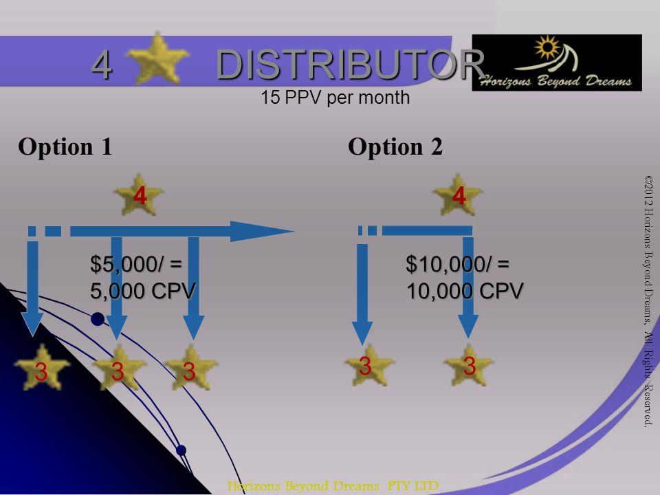 Horizons Beyond Dreams PTY LTD 4 DISTRIBUTOR 4 3 33 $5,000/ = 5,000 CPV 33 4 15 PPV per month Option 1Option 2 $10,000/ = 10,000 CPV ©2012 Horizons Be