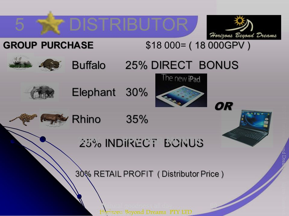 Horizons Beyond Dreams PTY LTD 5 DISTRIBUTOR GROUP PURCHASE ( 18 000GPV ) GROUP PURCHASE $18 000= ( 18 000GPV ) 30% RETAIL PROFIT ( Distributor Price ) Buffalo 25% DIRECT BONUS Elephant 30% Rhino 35% 25% INDIRECT BONUS 25% INDIRECT BONUS 25PV PPV PER MONTH OR ©2012 Horizons Beyond Dreams, All Rights Reserved.