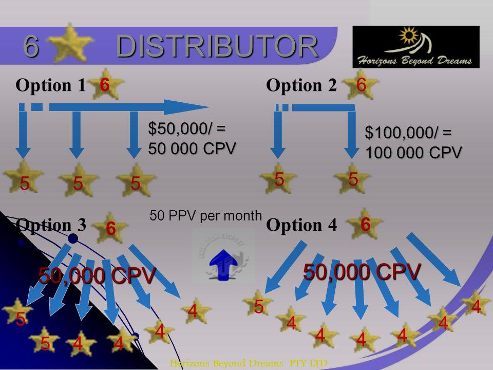 Horizons Beyond Dreams PTY LTD 6 DISTRIBUTOR 6 555 55 6 6 5 5 5 6 44 4 4 4 4 4 4 4 4 50,000 CPV Option 1Option 2 Option 3Option 4 50 PPV per month $100,000/ = 100 000 CPV $50,000/ = 50 000 CPV 50,000 CPV