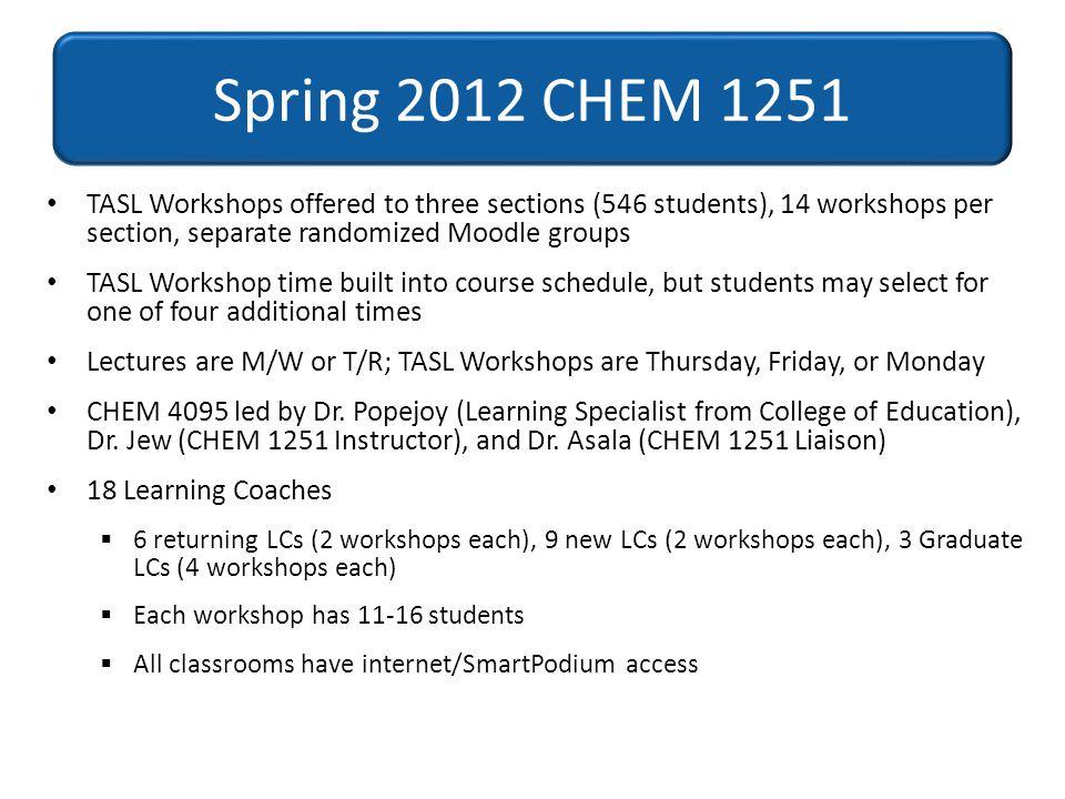 TASL Workshops offered to three sections (546 students), 14 workshops per section, separate randomized Moodle groups TASL Workshop time built into cou