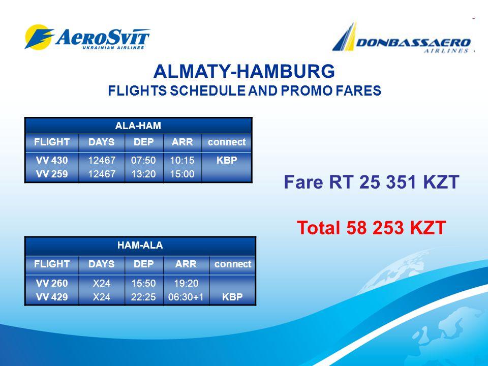 ALMATY-HAMBURG FLIGHTS SCHEDULE AND PROMO FARES ALA-HAM FLIGHTDAYSDEPARRconnect VV 430 VV 259 12467 07:50 13:20 10:15 15:00 KBP HAM-ALA FLIGHTDAYSDEPARRconnect VV 260 VV 429 X24 15:50 22:25 19:20 06:30+1KBP Fare RT 25 351 KZT Total 58 253 KZT