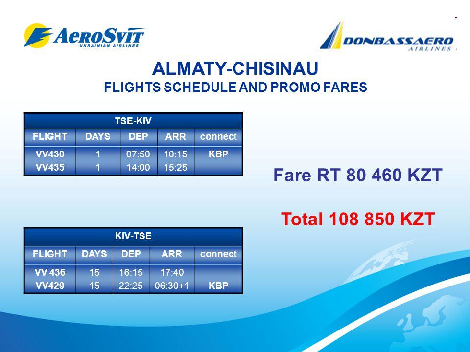 ALMATY-CHISINAU FLIGHTS SCHEDULE AND PROMO FARES TSE-KIV FLIGHTDAYSDEPARRconnect VV430 VV435 1111 07:50 14:00 10:15 15:25 KBP KIV-TSE FLIGHTDAYSDEPARRconnect VV 436 VV429 15 16:15 22:25 17:40 06:30+1KBP Fare RT 80 460 KZT Total 108 850 KZT
