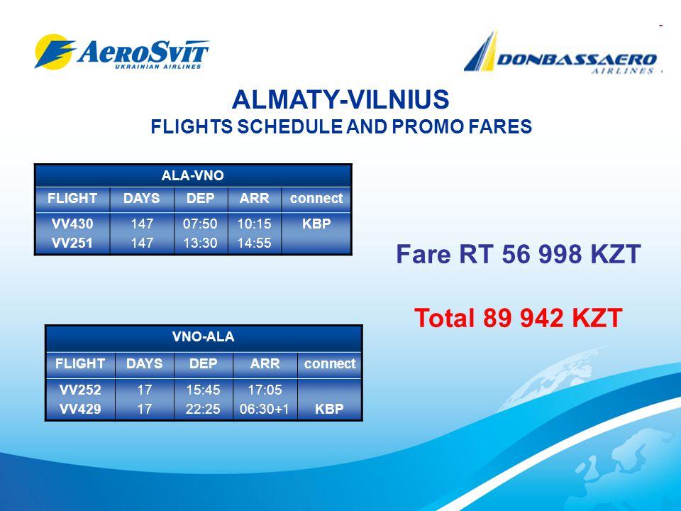 ALMATY-VILNIUS FLIGHTS SCHEDULE AND PROMO FARES ALA-VNO FLIGHTDAYSDEPARRconnect VV430 VV251 147 07:50 13:30 10:15 14:55 KBP VNO-ALA FLIGHTDAYSDEPARRconnect VV252 VV429 17 15:45 22:25 17:05 06:30+1KBP Fare RT 56 998 KZT Total 89 942 KZT