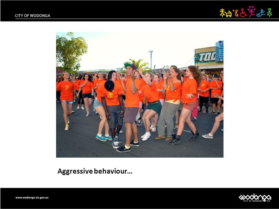 Aggressive behaviour…