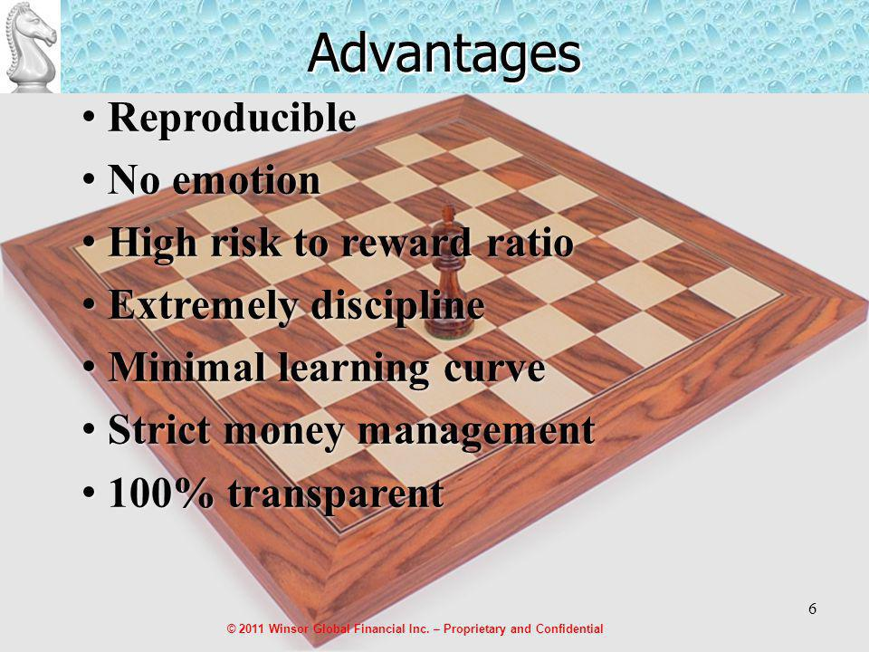 6 Advantages Reproducible Reproducible No emotion No emotion High risk to reward ratio High risk to reward ratio Extremely discipline Extremely discipline Minimal learning curve Minimal learning curve Strict money management Strict money management 100% transparent 100% transparent © 2011 Winsor Global Financial Inc.