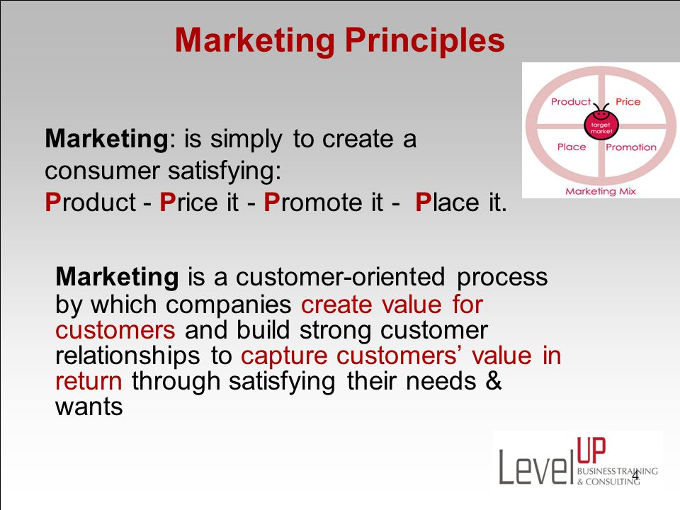 Production concept Selling concept Marketing concept Social Marketing concept Marketing Management Orientations The Marketing evolution