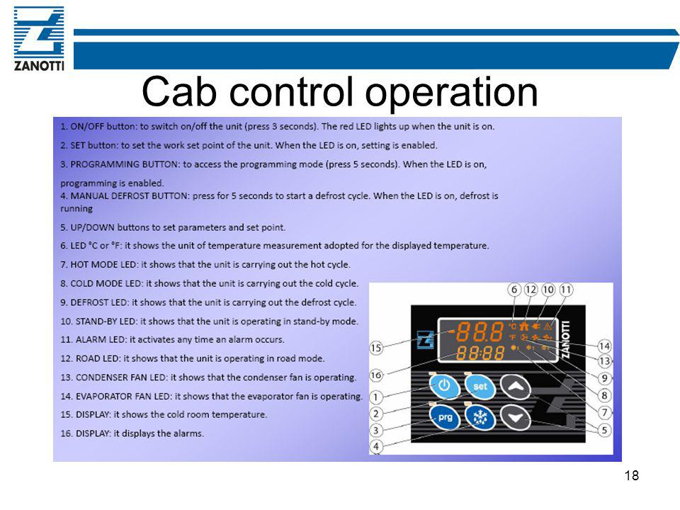 18 Cab control operation