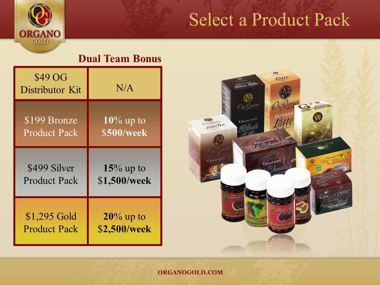 $49 OG Distributor Kit N/A $199 Bronze Product Pack 10% up to $500/week $499 Silver Product Pack 15% up to $1,500/week $1,295 Gold Product Pack 20% up