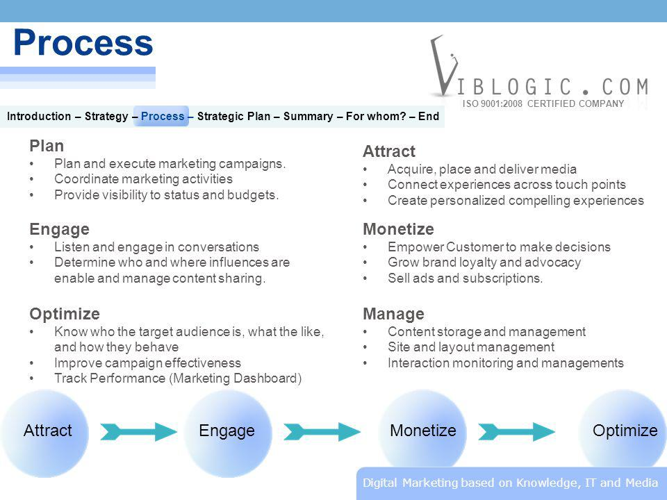 Process Plan Plan and execute marketing campaigns.