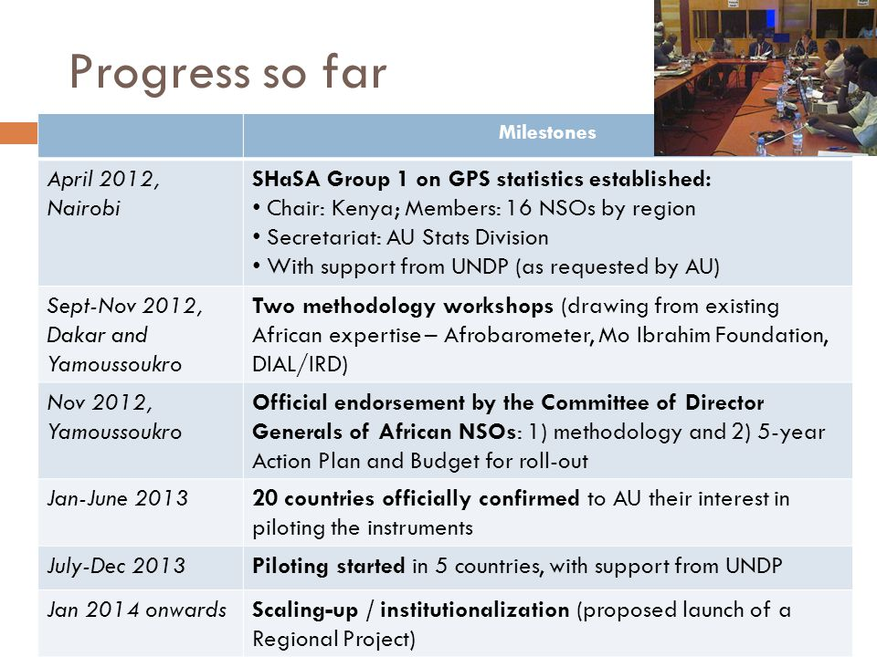 Progress so far Milestones April 2012, Nairobi SHaSA Group 1 on GPS statistics established: Chair: Kenya; Members: 16 NSOs by region Secretariat: AU Stats Division With support from UNDP (as requested by AU) Sept-Nov 2012, Dakar and Yamoussoukro Two methodology workshops (drawing from existing African expertise – Afrobarometer, Mo Ibrahim Foundation, DIAL/IRD) Nov 2012, Yamoussoukro Official endorsement by the Committee of Director Generals of African NSOs: 1) methodology and 2) 5-year Action Plan and Budget for roll-out Jan-June 201320 countries officially confirmed to AU their interest in piloting the instruments July-Dec 2013Piloting started in 5 countries, with support from UNDP Jan 2014 onwardsScaling-up / institutionalization (proposed launch of a Regional Project)