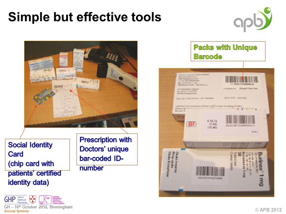 © APB 2012 GH – 16 th October 2012, Birmingham Annual Seminar Simple but effective tools