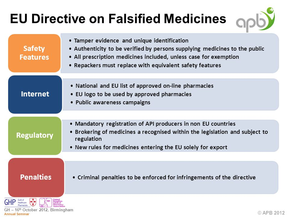 © APB 2012 GH – 16 th October 2012, Birmingham Annual Seminar EU Directive on Falsified Medicines Tamper evidence and unique identification Authenticity to be verified by persons supplying medicines to the public All prescription medicines included, unless case for exemption Repackers must replace with equivalent safety features Safety Features National and EU list of approved on-line pharmacies EU logo to be used by approved pharmacies Public awareness campaigns Internet Mandatory registration of API producers in non EU countries Brokering of medicines a recognised within the legislation and subject to regulation New rules for medicines entering the EU solely for export Regulatory Criminal penalties to be enforced for infringements of the directive Penalties