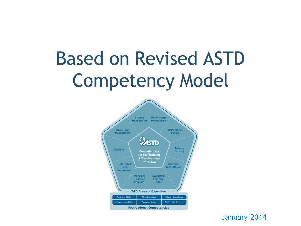 Based on Revised ASTD Competency Model January 2014