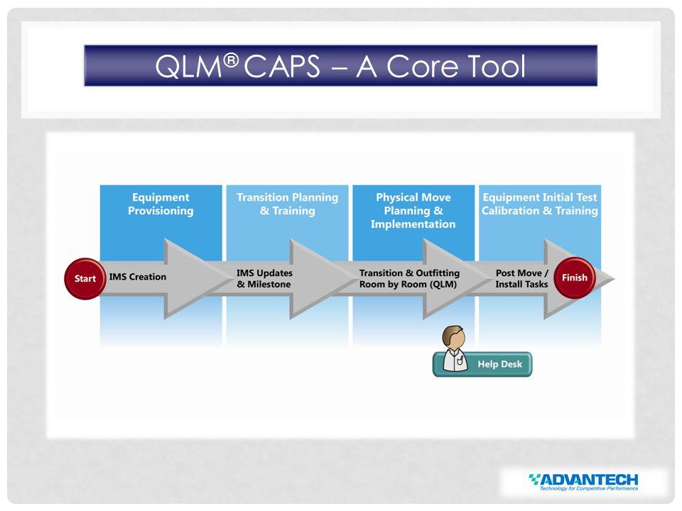 QLM ® CAPS – A Core Tool