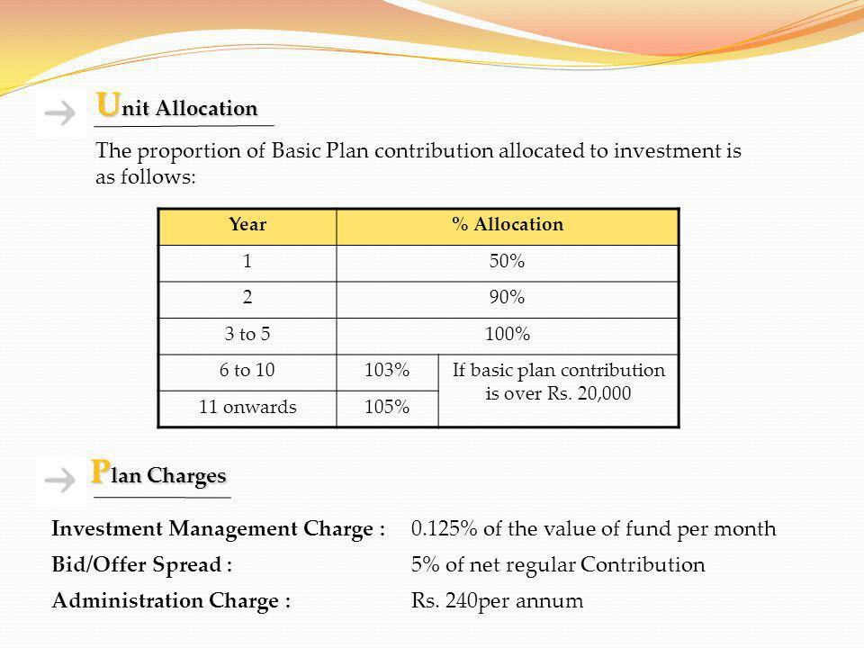 Year% Allocation 150% 290% 3 to 5100% 6 to 10103%If basic plan contribution is over Rs. 20,000 11 onwards105% U nit Allocation The proportion of Basic