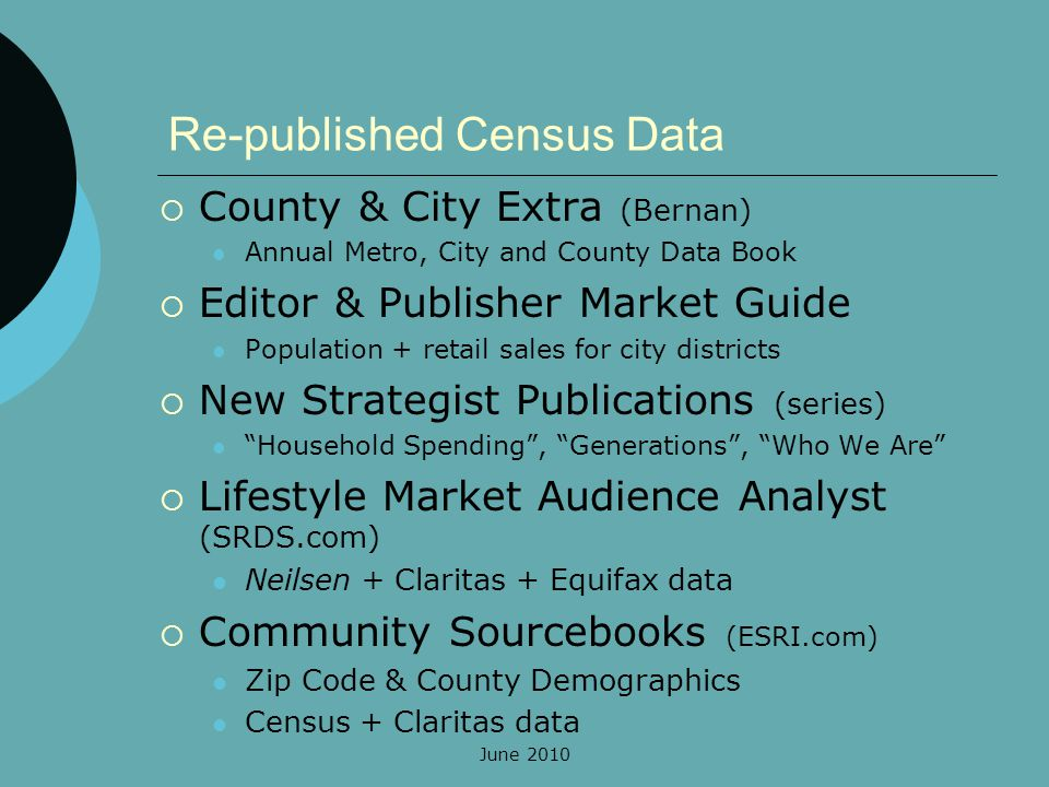 Re-published Census Data County & City Extra (Bernan) Annual Metro, City and County Data Book Editor & Publisher Market Guide Population + retail sale