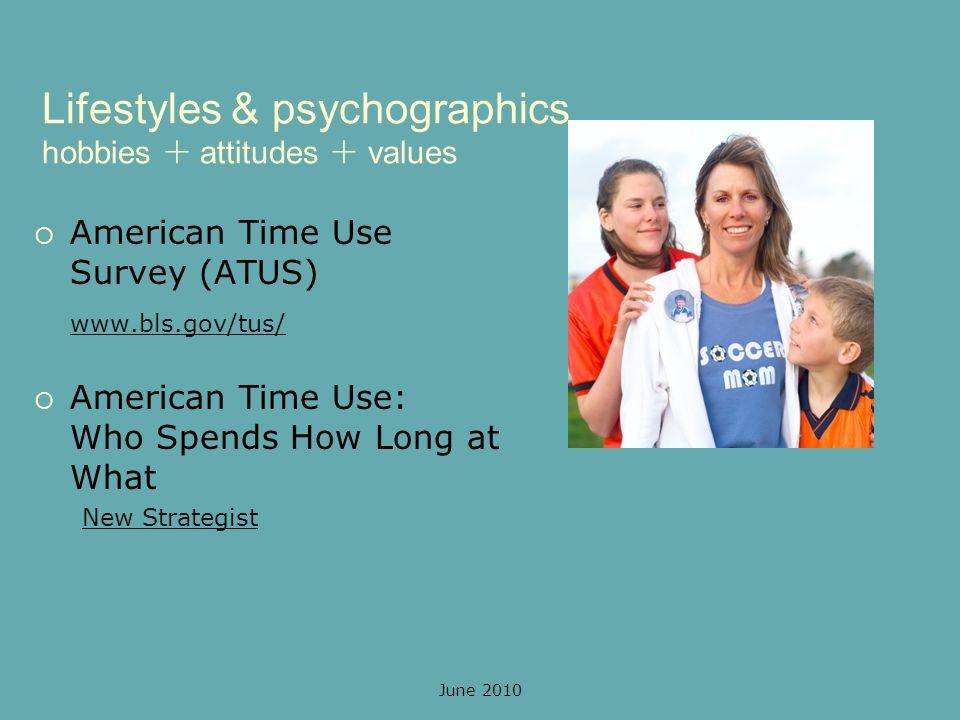 Lifestyles & psychographics hobbies attitudes values American Time Use Survey (ATUS) www.bls.gov/tus/ American Time Use: Who Spends How Long at What New Strategist June 2010