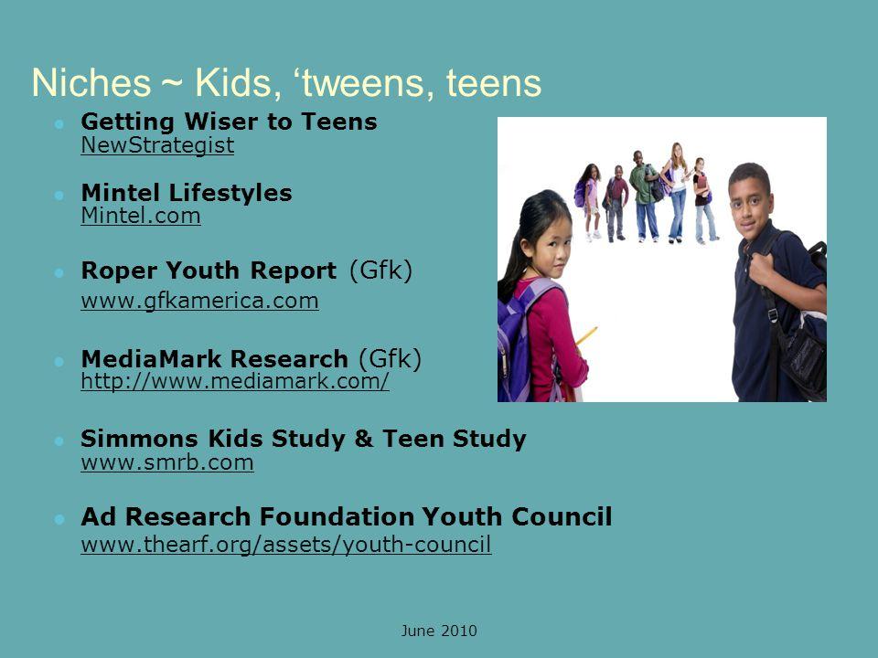 Niches ~ Kids, tweens, teens Getting Wiser to Teens NewStrategist NewStrategist Mintel Lifestyles Mintel.com Mintel.com Roper Youth Report (Gfk) www.gfkamerica.com www.gfkamerica.com MediaMark Research (Gfk) http://www.mediamark.com/ http://www.mediamark.com/ Simmons Kids Study & Teen Study www.smrb.com www.smrb.com Ad Research Foundation Youth Council www.thearf.org/assets/youth-council June 2010