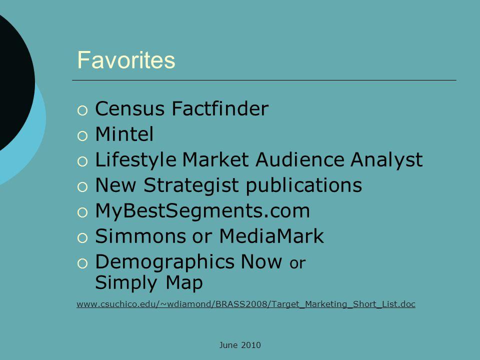 Favorites Census Factfinder Mintel Lifestyle Market Audience Analyst New Strategist publications MyBestSegments.com Simmons or MediaMark Demographics Now or Simply Map www.csuchico.edu/~wdiamond/BRASS2008/Target_Marketing_Short_List.doc