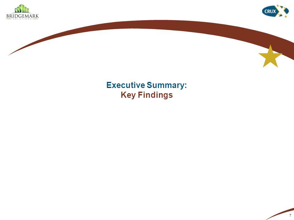 Executive Summary: Key Findings 7