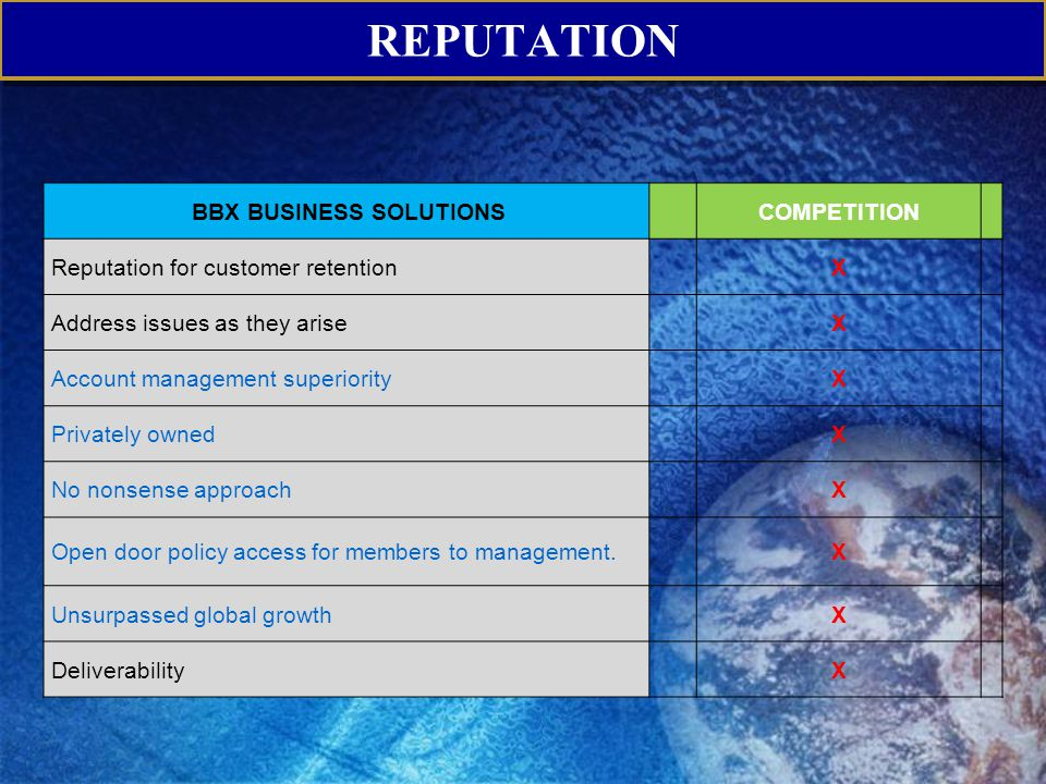 REPUTATION BBX BUSINESS SOLUTIONSCOMPETITION Reputation for customer retentionX Address issues as they ariseX Account management superiorityX Privatel