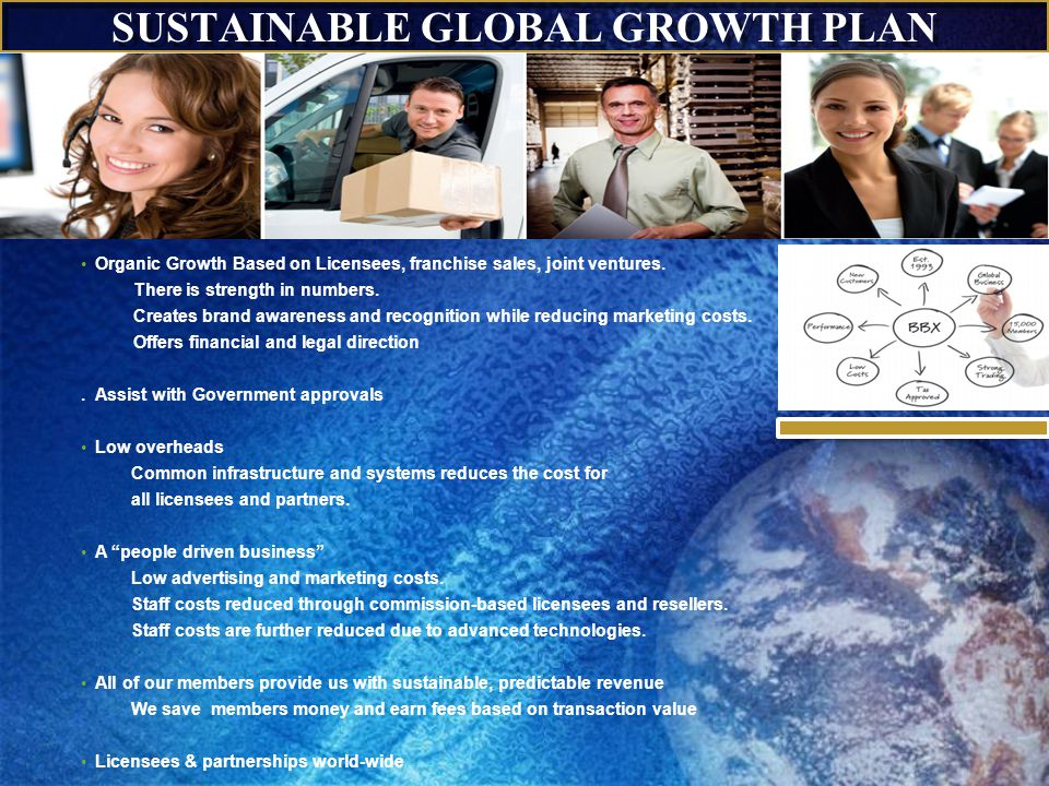 SUSTAINABLE GLOBAL GROWTH PLAN Organic Growth Based on Licensees, franchise sales, joint ventures. There is strength in numbers. Creates brand awarene