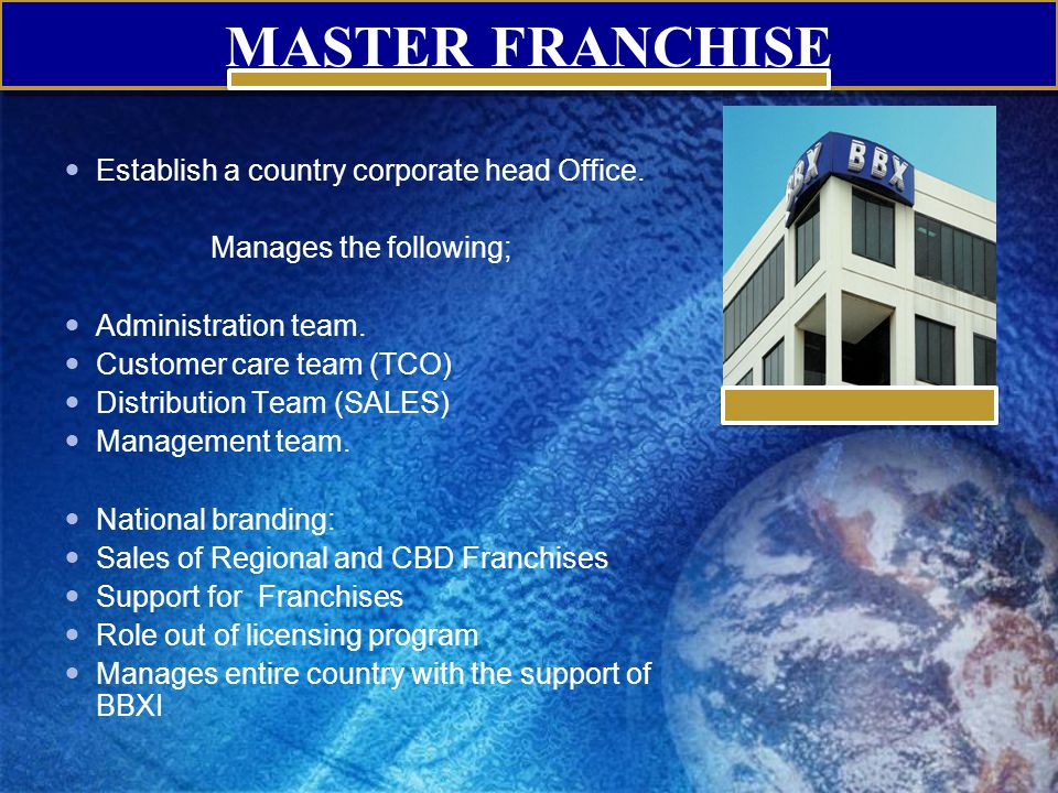 MASTER FRANCHISE Establish a country corporate head Office. Manages the following; Administration team. Customer care team (TCO) Distribution Team (SA