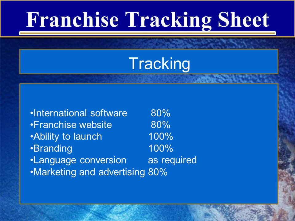 Franchise Tracking Sheet Tracking International software 80% Franchise website 80% Ability to launch100% Branding100% Language conversionas required M