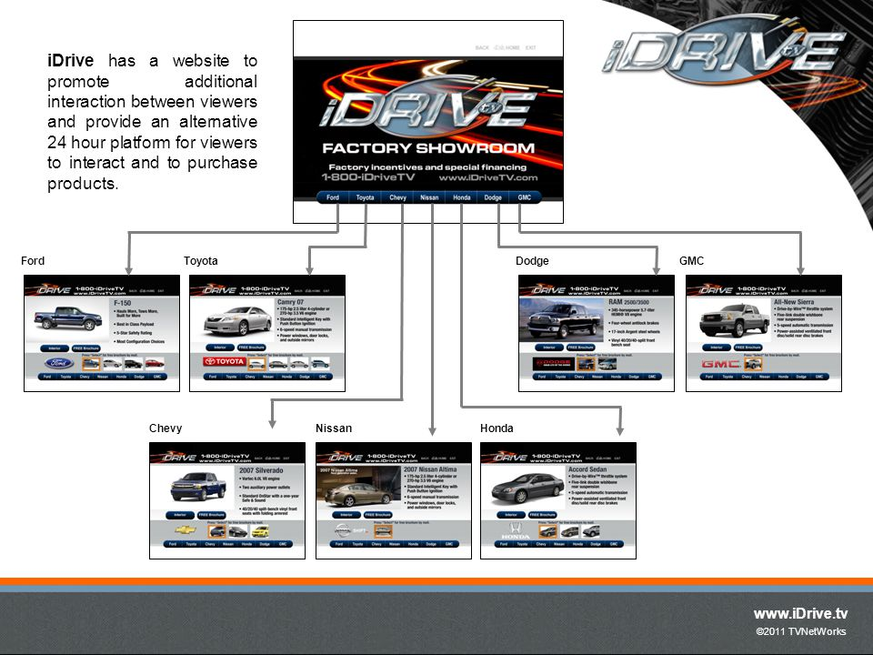 www.iDrive.tv ©2011 TVNetWorks ToyotaFordGMCDodge NissanChevyHonda iDrive has a website to promote additional interaction between viewers and provide