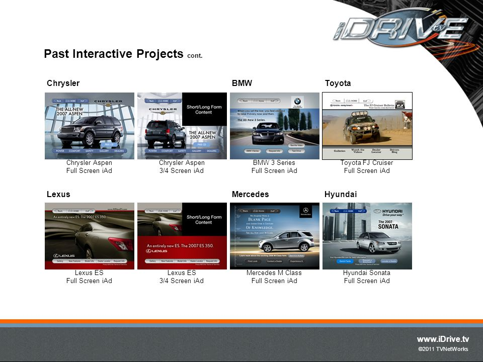 www.iDrive.tv ©2011 TVNetWorks Past Interactive Projects cont. Chrysler Aspen Full Screen iAd Chrysler Aspen 3/4 Screen iAd Chrysler BMW 3 Series Full
