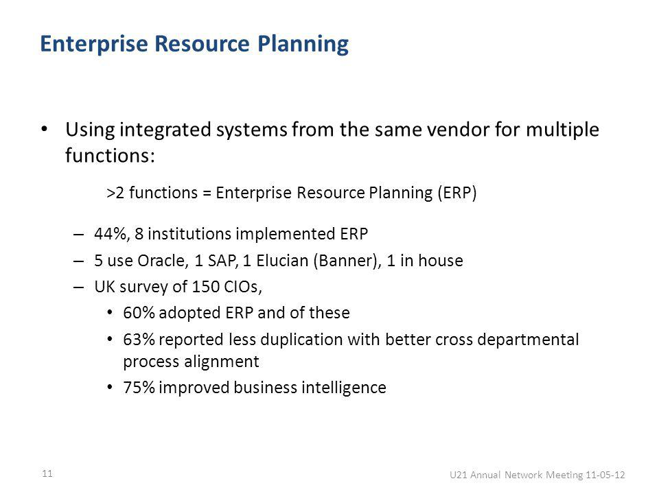 Enterprise Resource Planning Using integrated systems from the same vendor for multiple functions: >2 functions = Enterprise Resource Planning (ERP) – 44%, 8 institutions implemented ERP – 5 use Oracle, 1 SAP, 1 Elucian (Banner), 1 in house – UK survey of 150 CIOs, 60% adopted ERP and of these 63% reported less duplication with better cross departmental process alignment 75% improved business intelligence U21 Annual Network Meeting 11-05-12 11