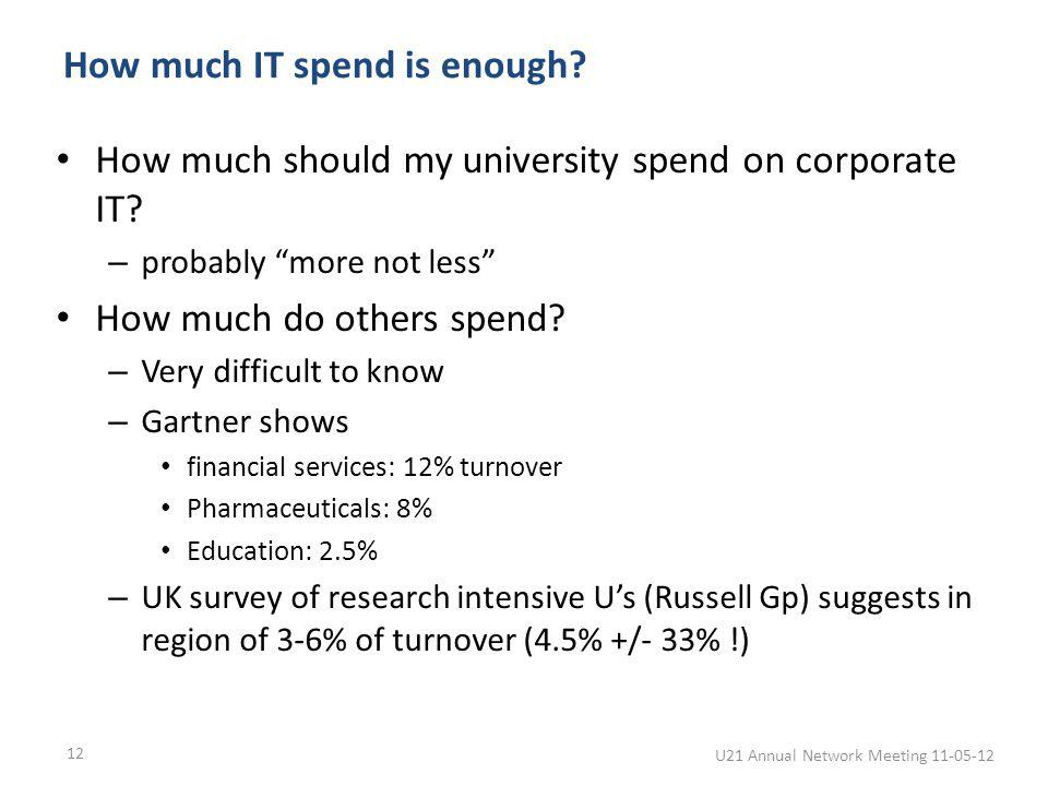 How much IT spend is enough. How much should my university spend on corporate IT.