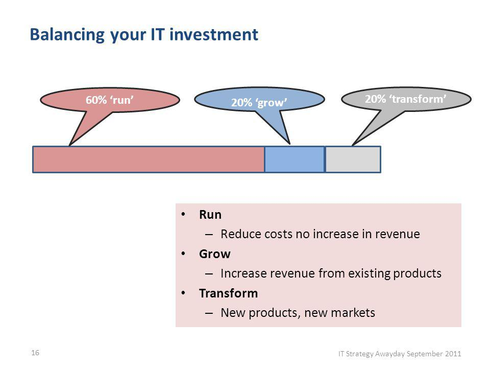 Balancing your IT investment Run – Reduce costs no increase in revenue Grow – Increase revenue from existing products Transform – New products, new markets IT Strategy Awayday September 2011 16 60% run 20% grow 20% transform