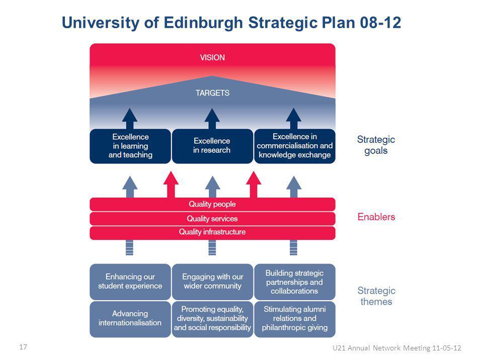 17 U21 Annual Network Meeting 11-05-12 University of Edinburgh Strategic Plan 08-12