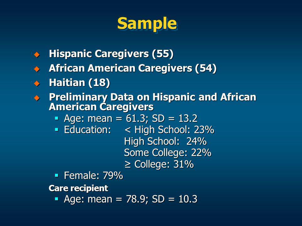SampleSample Hispanic Caregivers (55) Hispanic Caregivers (55) African American Caregivers (54) African American Caregivers (54) Haitian (18) Haitian