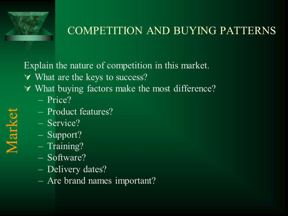 COMPETITION AND BUYING PATTERNS Explain the nature of competition in this market.