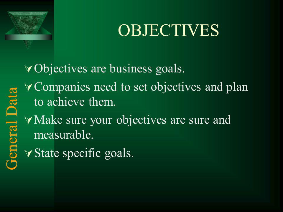 OBJECTIVES Objectives are business goals.