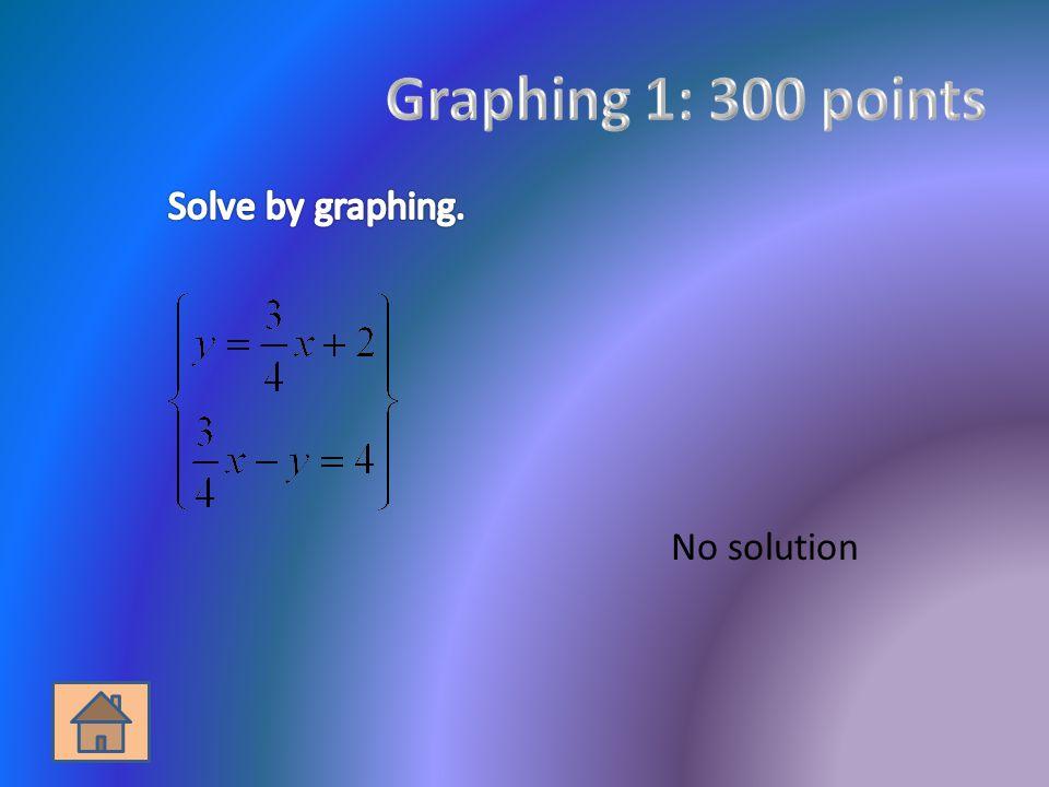 Infinitely many solutions